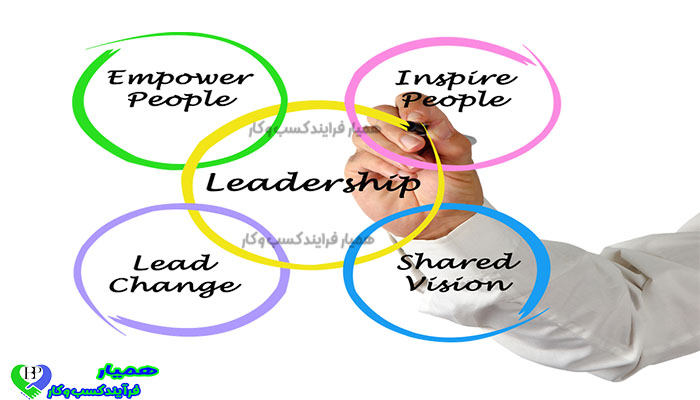 ویژگی رهبران موفق کسب و کار در چیست