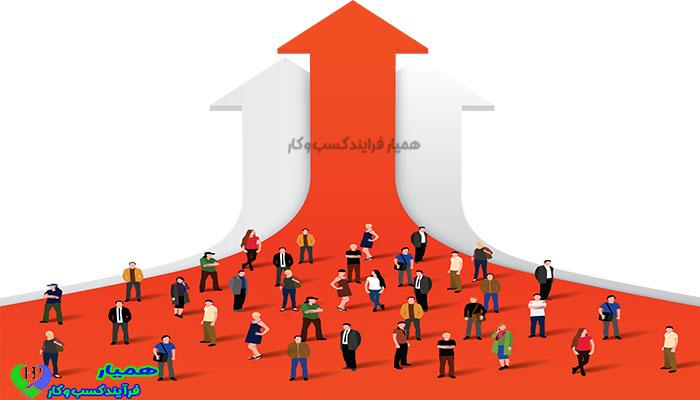 چیستی ویژگی رهبران موفق کسب و کار