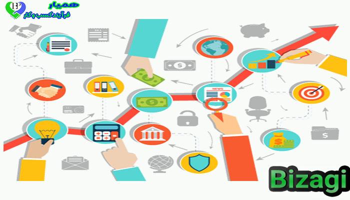نرم افزار بیزاجی (Bizagi) چیست؟ در همیار فرایند کسب و کار
